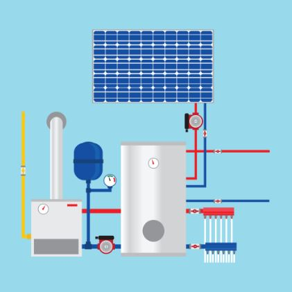 Gas boiler and solar panels