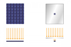 Double-efficiency solar panel - Image credit: Insolight