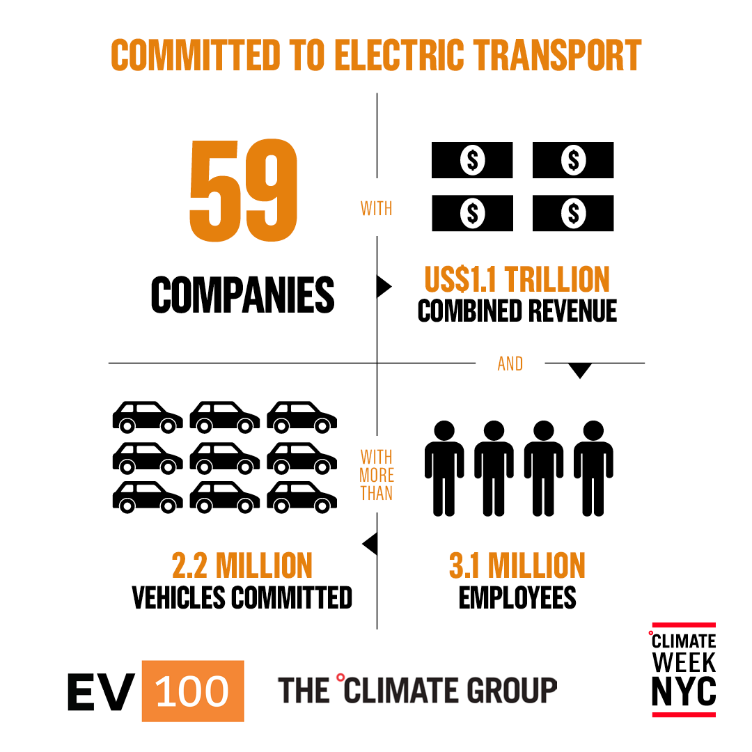 Climate Week EV100 graphic